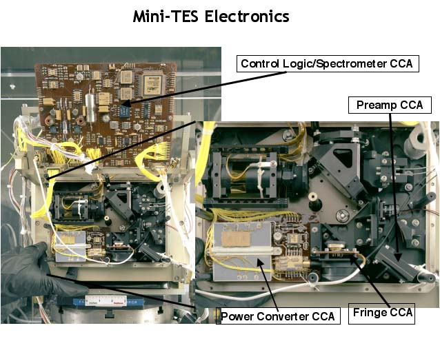 Mini-TES Electronics